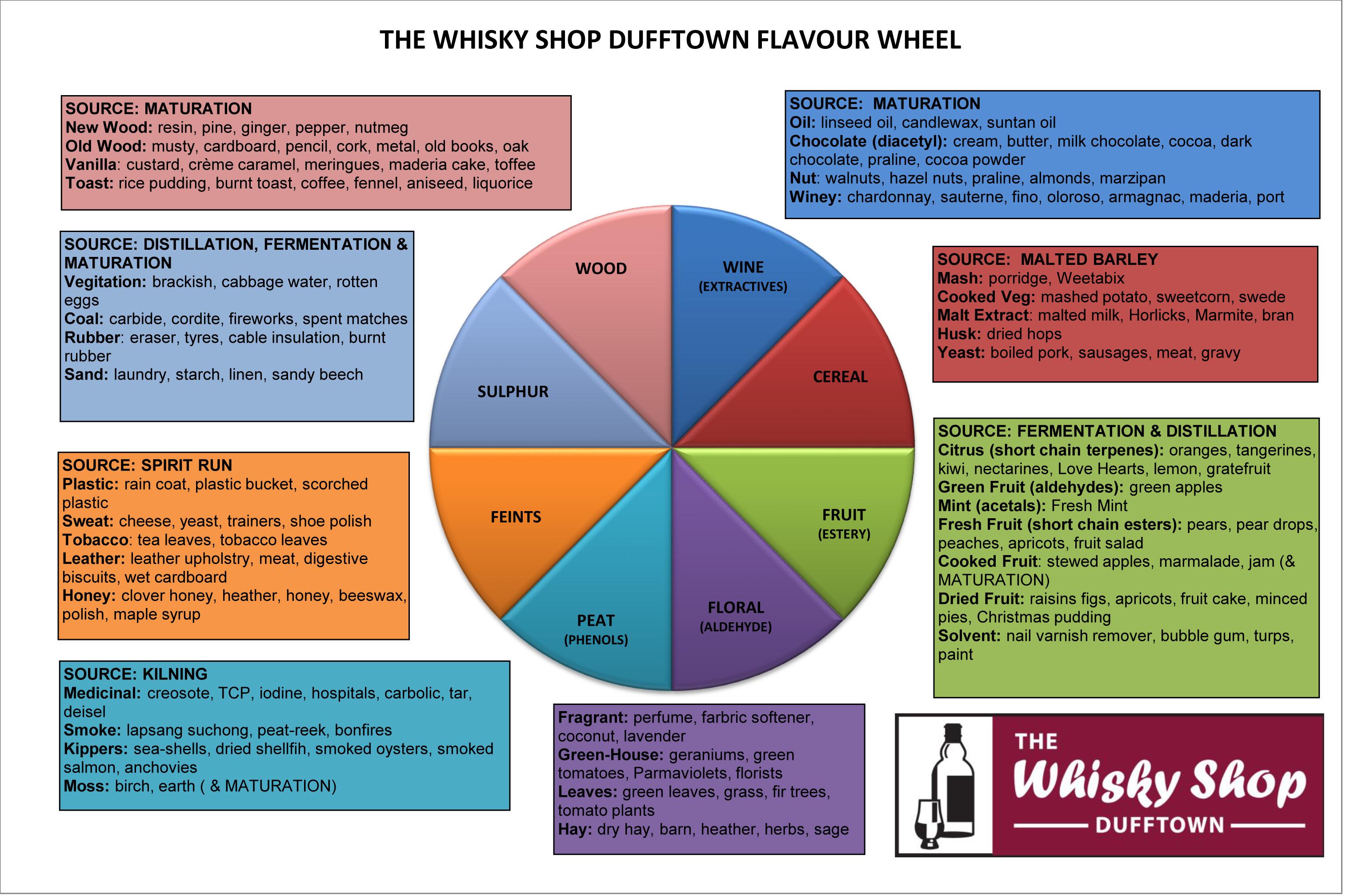 WSD Wheel v12